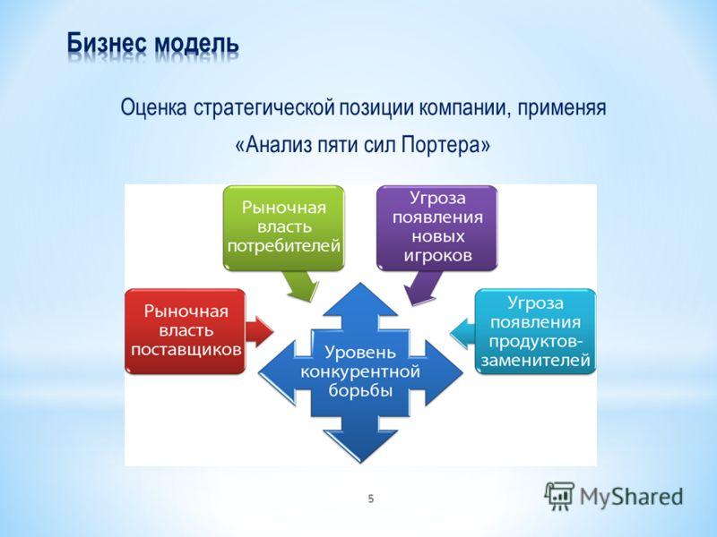 Оценка стратегической позиции компании, применяя «Анализ пяти сил Портера» 5