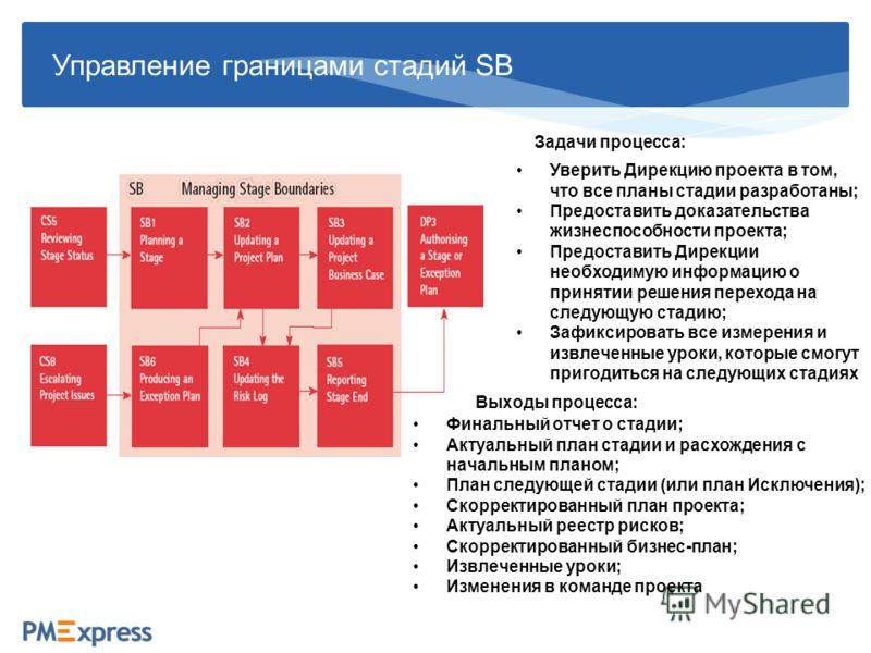 Управление границами стадий SB Задачи процесса: Уверить Дирекцию проекта в том, что все планы стадии разработаны; Предоставить доказательства жизнеспособности проекта; Предоставить Дирекции необходимую информацию о принятии решения перехода на следую