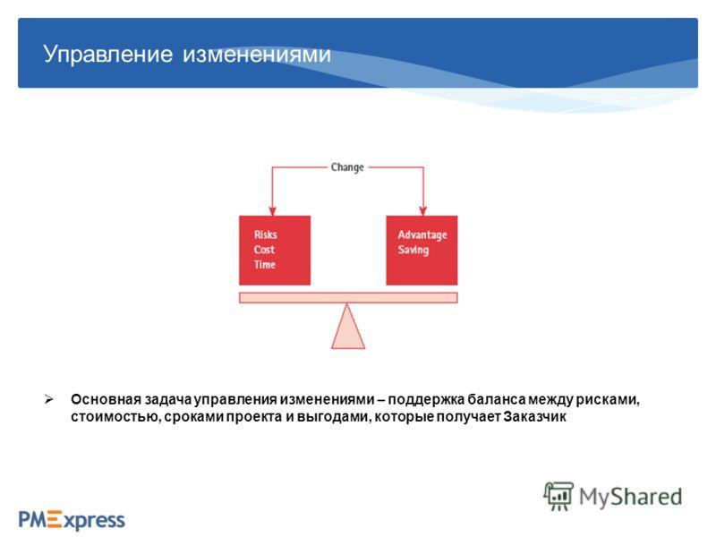 Управление изменениями Основная задача управления изменениями – поддержка баланса между рисками, стоимостью, сроками проекта и выгодами, которые получает Заказчик