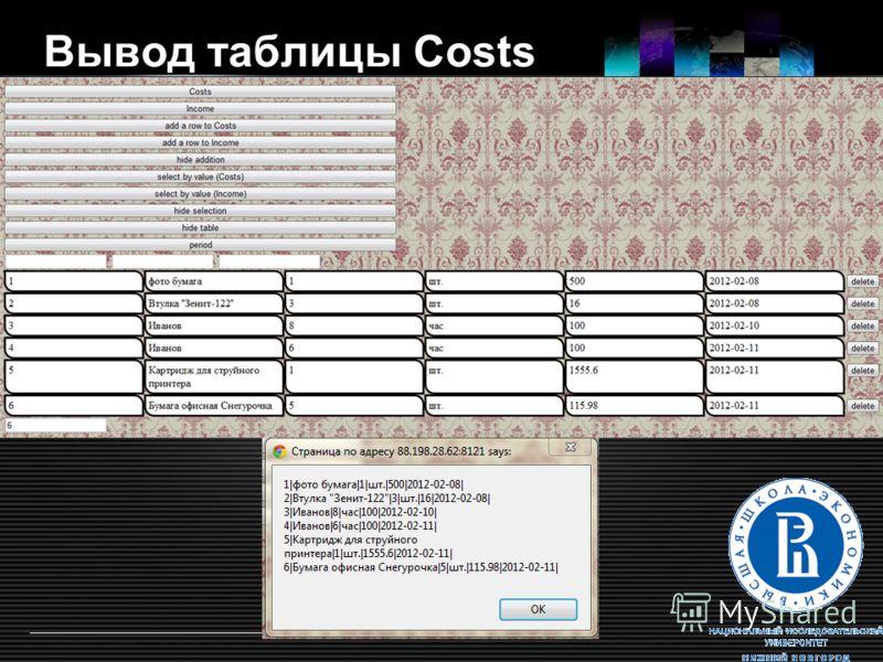 Вывод таблицы Costs