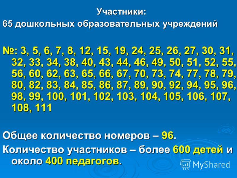 Участники: 65 дошкольных образовательных учреждений : 3, 5, 6, 7, 8, 12, 15, 19, 24, 25, 26, 27, 30, 31, 32, 33, 34, 38, 40, 43, 44, 46, 49, 50, 51, 52, 55, 56, 60, 62, 63, 65, 66, 67, 70, 73, 74, 77, 78, 79, 80, 82, 83, 84, 85, 86, 87, 89, 90, 92, 9