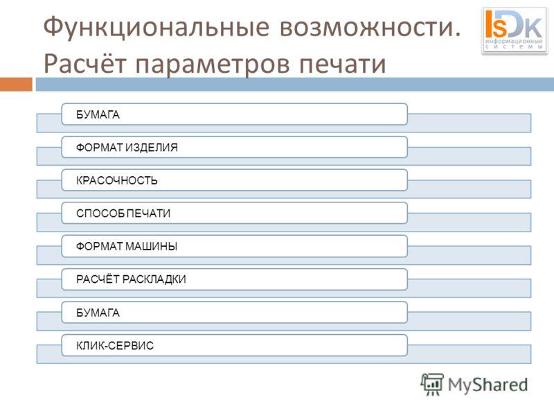 Функциональные возможности. Расчёт параметров печати БУМАГАФОРМАТ ИЗДЕЛИЯКРАСОЧНОСТЬСПОСОБ ПЕЧАТИФОРМАТ МАШИНЫРАСЧЁТ РАСКЛАДКИБУМАГАКЛИК-СЕРВИС