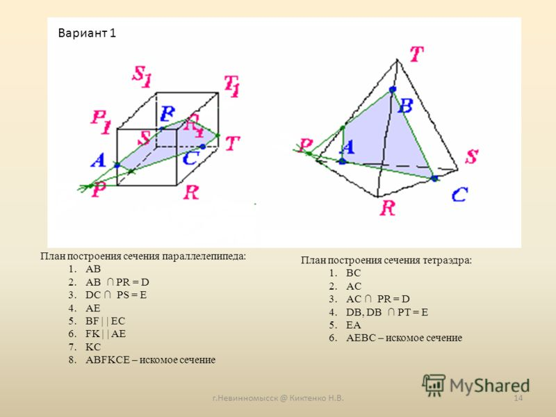 г.Невинномысск @ Киктенко Н.В.14 План построения сечения параллелепипеда: 1.AB 2.AB PR = D 3.DC PS = E 4.AE 5.BF     EC 6.FK     AE 7.KC 8.ABFKCE – искомое сечение План построения сечения тетраэдра: 1.BC 2.AC 3.AC PR = D 4.DB, DB PT = E 5.EA 6.AEBC –