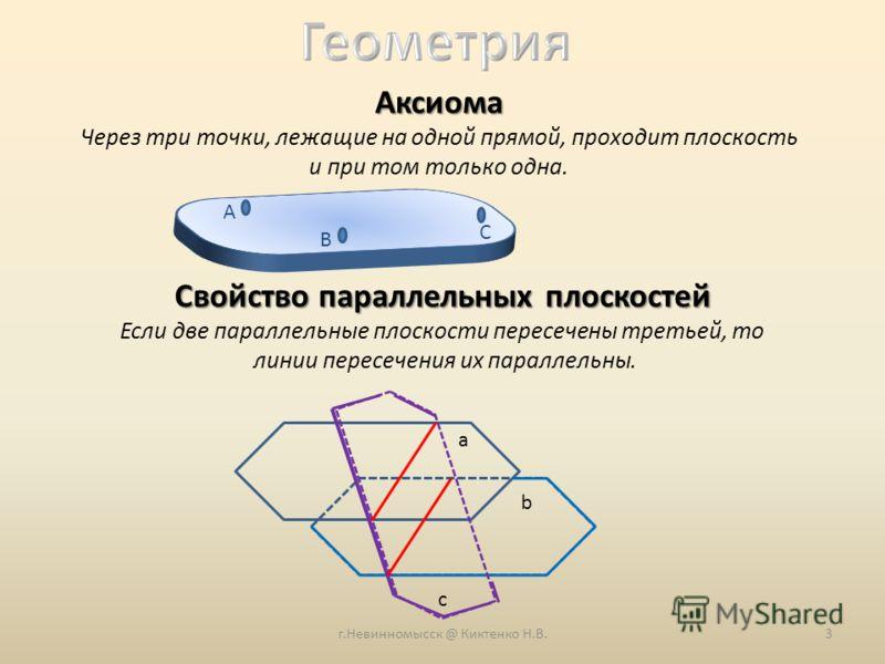 г.Невинномысск @ Киктенко Н.В. Аксиома Через три точки, лежащие на одной прямой, проходит плоскость и при том только одна. Свойство параллельных плоскостей Если две параллельные плоскости пересечены третьей, то линии пересечения их параллельны. 3 А В