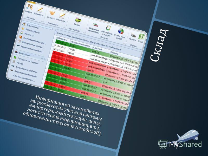 Склад Информация об автомобилях загружается из учетной системы импортера : комплектация, цены, логистическая информация, в т. ч. обновления статусов автомобилей ).