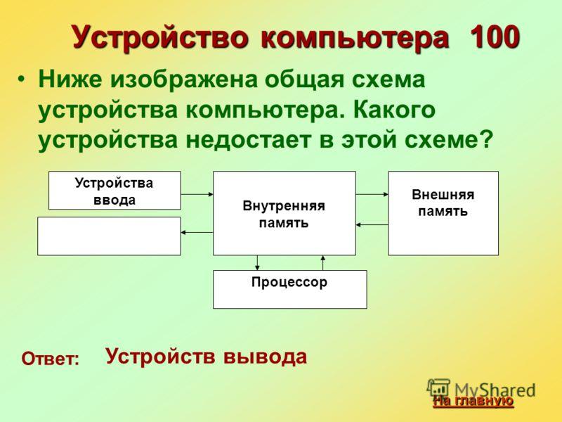 Устройство компьютера 100 Ниже изображена общая схема устройства компьютера. Какого устройства недостает в этой схеме? Устройства ввода Внутренняя память Внешняя память Процессор На главную На главную Ответ: Устройств вывода