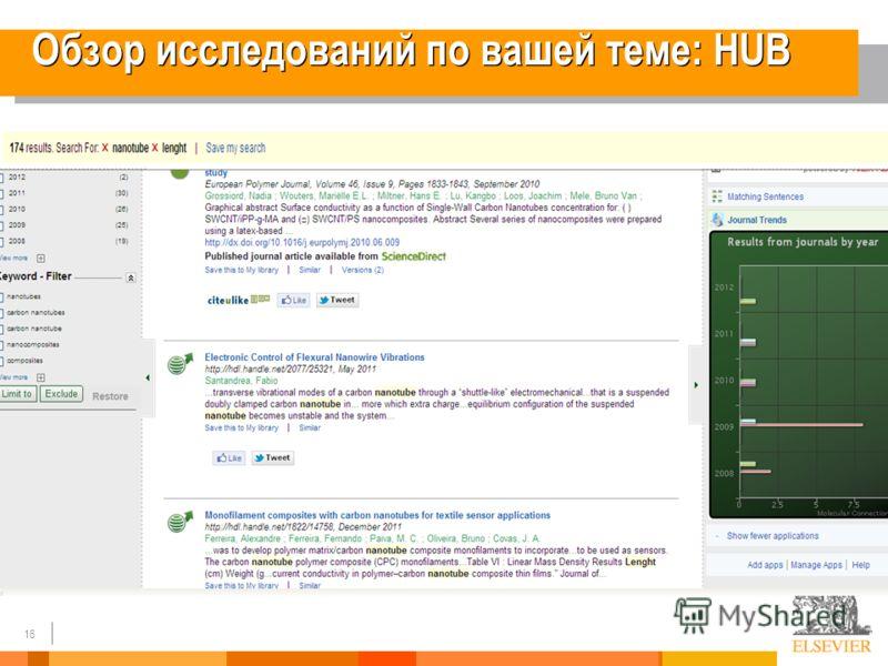 16 Обзор исследований по вашей теме: HUB