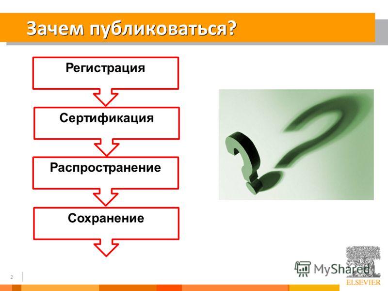 2 Регистрация Сертификация Распространение Сохранение Зачем публиковаться?