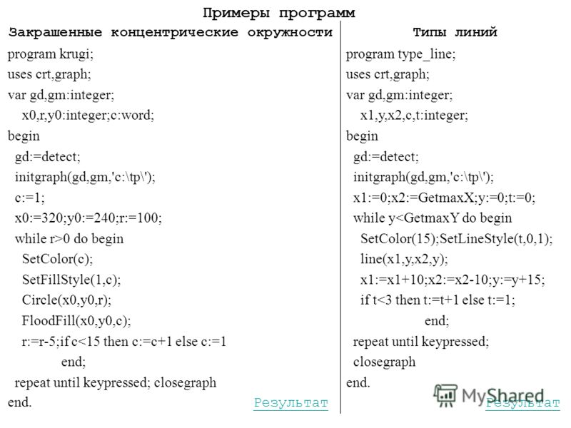 Закрашенные концентрические окружности program krugi; uses crt,graph; var gd,gm:integer; x0,r,y0:integer;c:word; begin gd:=detect; initgraph(gd,gm,'c:\tp\'); c:=1; x0:=320;y0:=240;r:=100; while r>0 do begin SetColor(c); SetFillStyle(1,c); Circle(x0,y