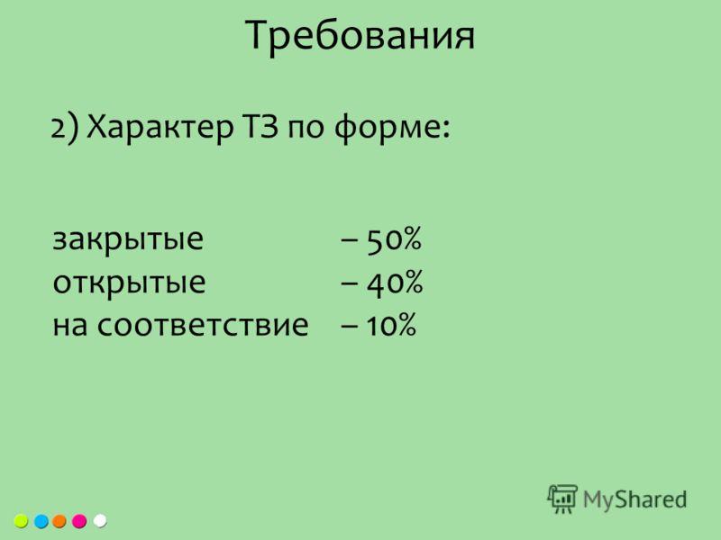 Требования 2) Характер ТЗ по форме: закрытые – 50% открытые – 40% на соответствие – 10%