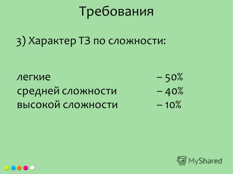 Требования 3) Характер ТЗ по сложности: легкие – 50% средней сложности – 40% высокой сложности – 10%