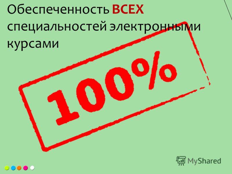 Обеспеченность ВСЕХ специальностей электронными курсами