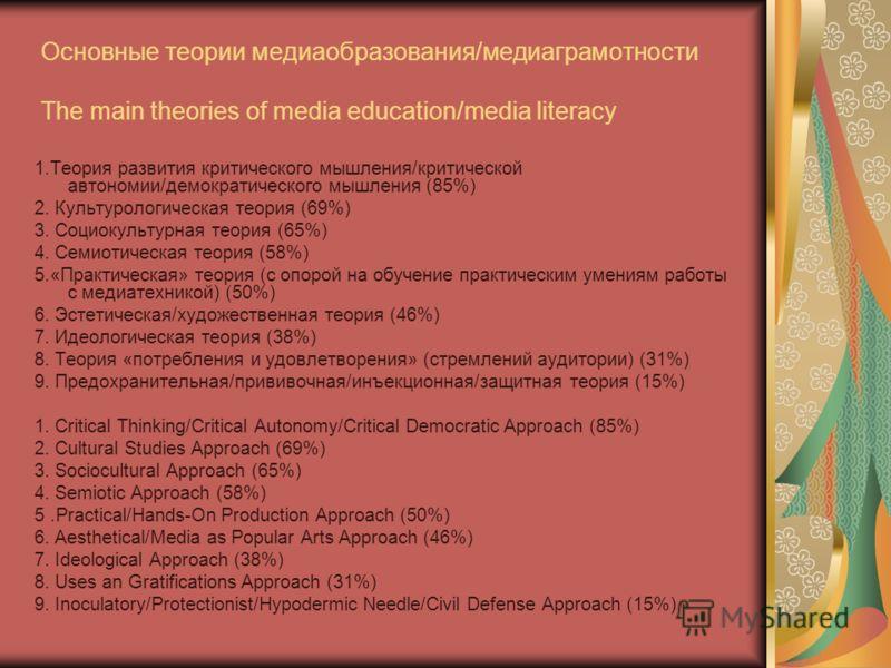 Основные теории медиаобразования/медиаграмотности The main theories of media education/media literacy 1.Теория развития критического мышления/критической автономии/демократического мышления (85%) 2. Культурологическая теория (69%) 3. Социокультурная