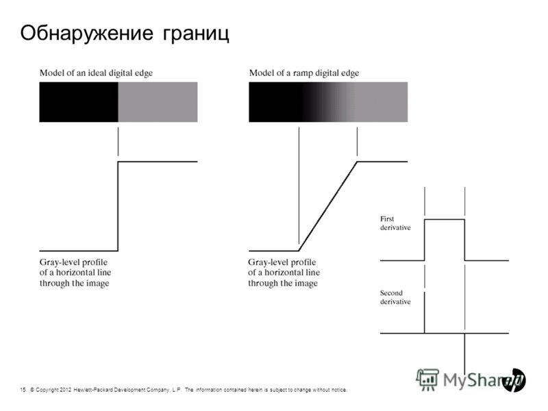 15 © Copyright 2012 Hewlett-Packard Development Company, L.P. The information contained herein is subject to change without notice. Обнаружение границ