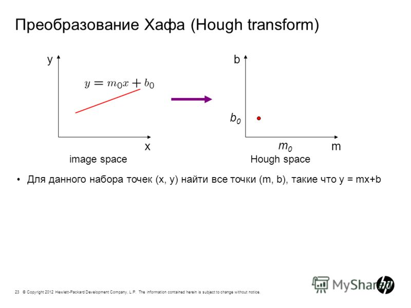 23 © Copyright 2012 Hewlett-Packard Development Company, L.P. The information contained herein is subject to change without notice. Преобразование Хафа (Hough transform) x y m b m0m0 b0b0 image spaceHough space Для данного набора точек (x, y) найти в