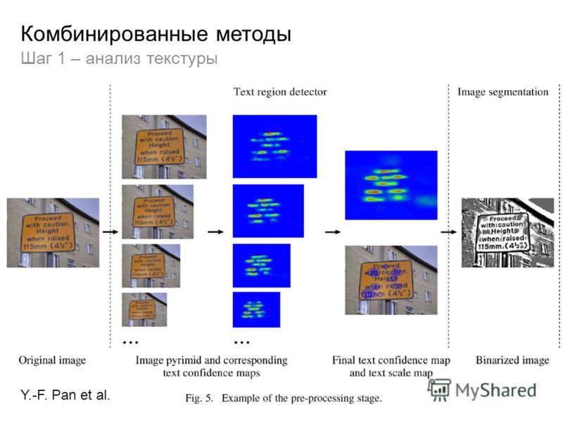 44 © Copyright 2012 Hewlett-Packard Development Company, L.P. The information contained herein is subject to change without notice. Шаг 1 – анализ текстуры Комбинированные методы Y.-F. Pan et al.