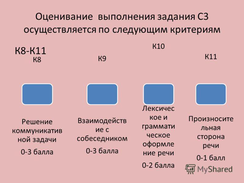 Оценивание выполнения задания С3 осуществляется по следующим критериям К8-К11 К8 Решение коммуникатив ной задачи 0-3 балла К9 Взаимодейств ие с собеседником 0-3 балла К10 Лексичес кое и граммати ческое оформле ние речи 0-2 балла К11 Произносит ельная