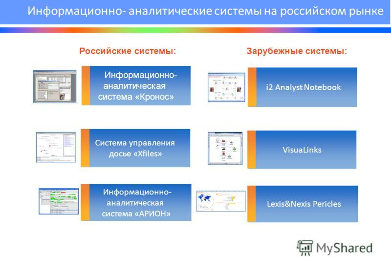 Информационно- аналитическая система «Кронос» Система управления досье «Xfiles» Информационно- аналитическая система «АРИОН» Российские системы:Зарубежные системы: i2 Analyst Notebook VisuaLinks Lexis&Nexis Pericles Информационно- аналитические систе