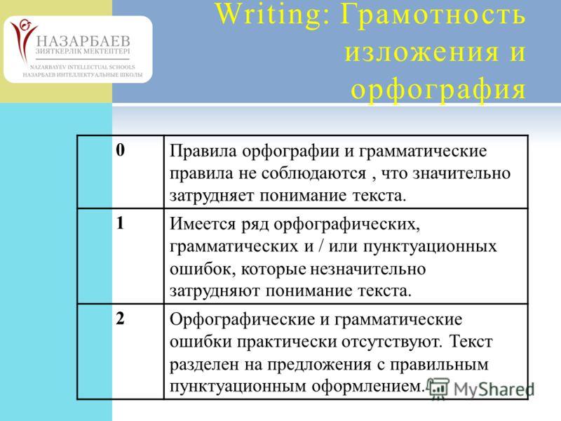 Writing: Грамотность изложения и орфография 0Правила орфографии и грамматические правила не соблюдаются, что значительно затрудняет понимание текста. 1Имеется ряд орфографических, грамматических и / или пунктуационных ошибок, которые незначительно за