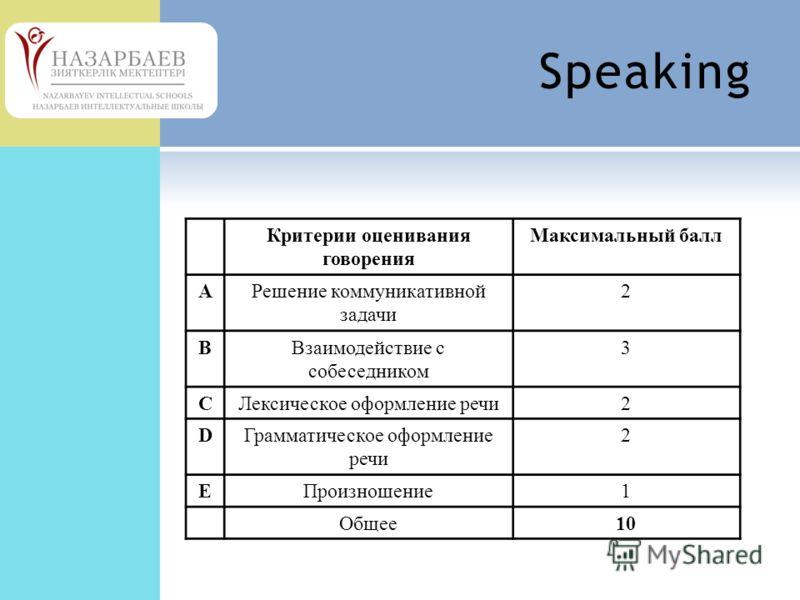 Speaking Критерии оценивания говорения Максимальный балл AРешение коммуникативной задачи 2 BВзаимодействие с собеседником 3 CЛексическое оформление речи2 DГрамматическое оформление речи 2 EПроизношение1 Общее10