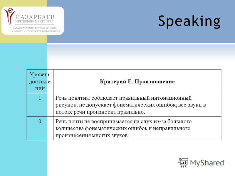 Speaking Уровень достиже ний Критерий E. Произношение 1 Речь понятна: соблюдает правильный интонационный рисунок; не допускает фонематических ошибок; все звуки в потоке речи произносит правильно. 0 Речь почти не воспринимается на слух из-за большого