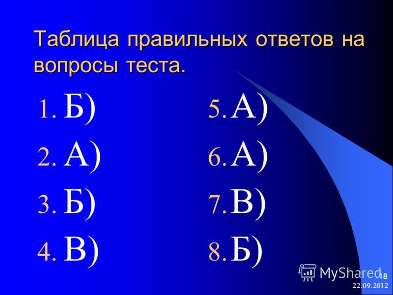 22.09.2012 18 Таблица правильных ответов на вопросы теста. 1. Б) 2. А) 3. Б) 4. В) 5. А) 6. А) 7. В) 8. Б)