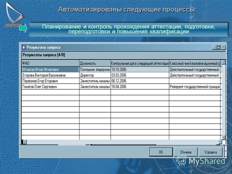 Планирование отпусков Автоматизированы следующие процессы: Планирование и контроль прохождения аттестации, подготовки, переподготовки и повышения квалификации