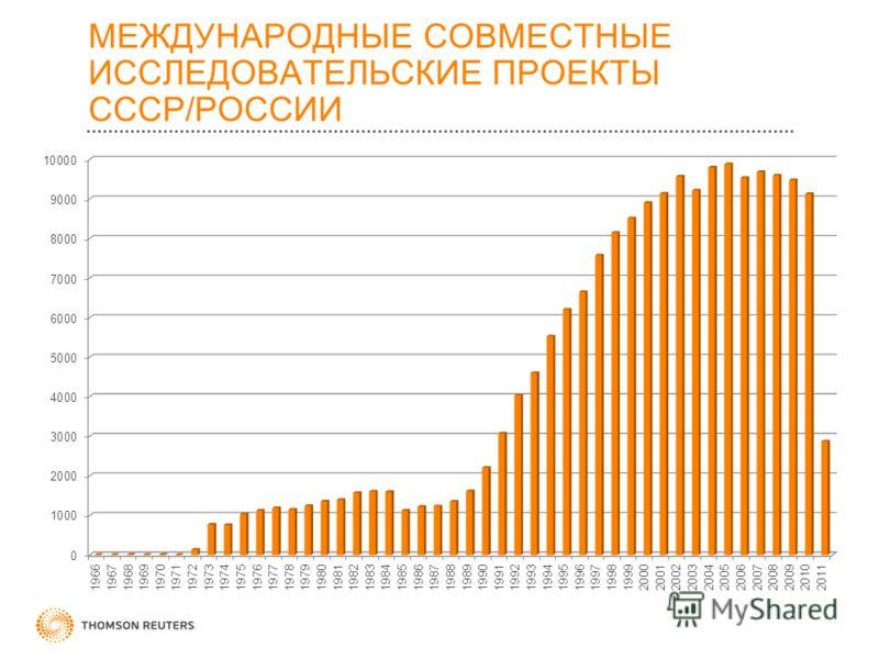 МЕЖДУНАРОДНЫЕ СОВМЕСТНЫЕ ИССЛЕДОВАТЕЛЬСКИЕ ПРОЕКТЫ СССР/РОССИИ