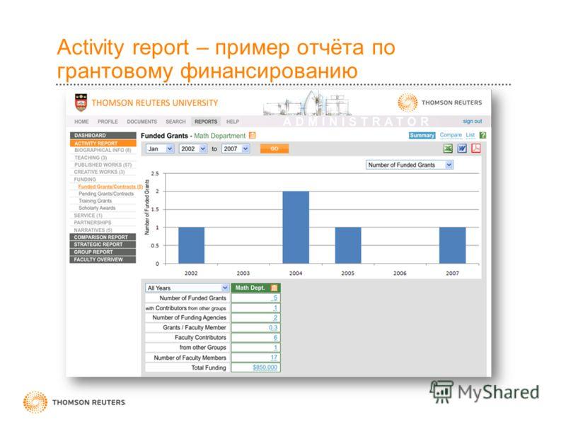 Activity report – пример отчёта по грантовому финансированию