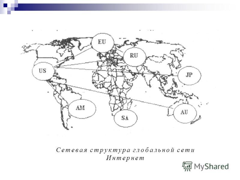 Сетевой граф, в которой вершины различных уровней связаны между собой по принципу многие ко многим». Пример: Интернет