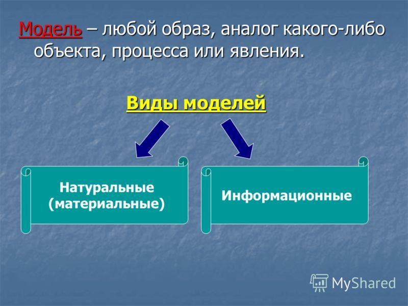 Модель – любой образ, аналог какого-либо объекта, процесса или явления. Виды моделей Виды моделей Натуральные (материальные) Информационные