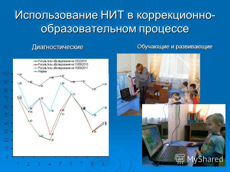 Использование НИТ в коррекционно- образовательном процессе Диагностические Обучающие и развивающие