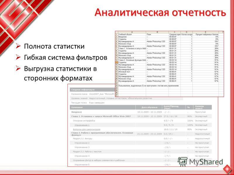 Аналитическая отчетность Полнота статистки Гибкая система фильтров Выгрузка статистики в сторонних форматах