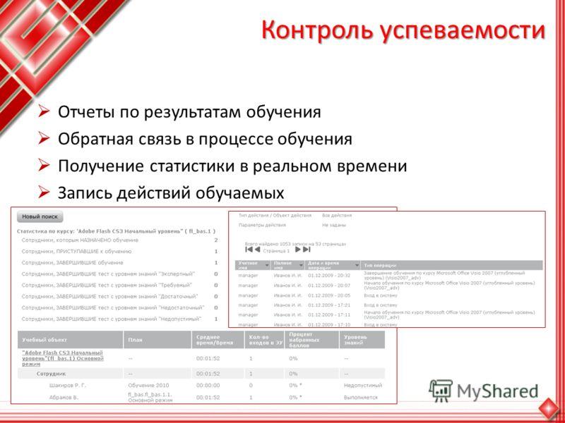 Контроль успеваемости Отчеты по результатам обучения Обратная связь в процессе обучения Получение статистики в реальном времени Запись действий обучаемых