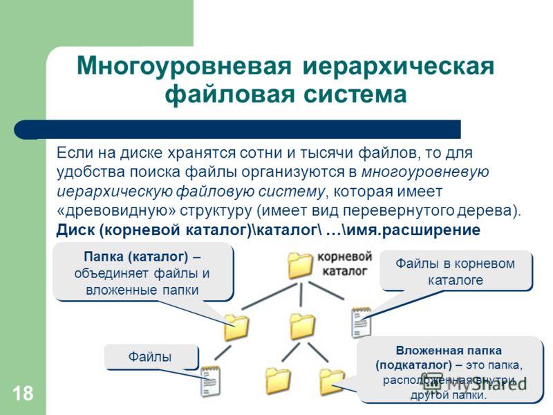 18 Многоуровневая иерархическая файловая система Если на диске хранятся сотни и тысячи файлов, то для удобства поиска файлы организуются в многоуровневую иерархическую файловую систему, которая имеет «древовидную» структуру (имеет вид перевернутого д