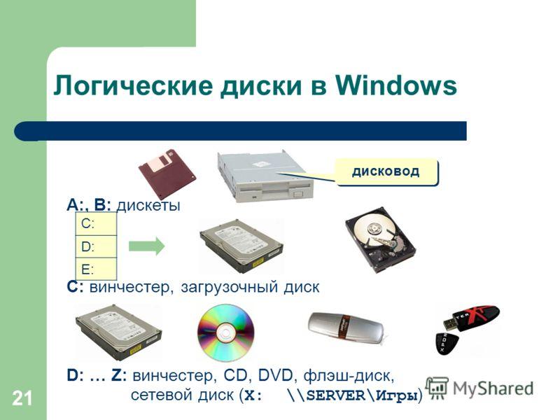 21 Логические диски в Windows A:, B: дискеты C: винчестер, загрузочный диск D: … Z: винчестер, CD, DVD, флэш-диск, сетевой диск ( X: \\SERVER\Игры ) дисковод C: D: E: