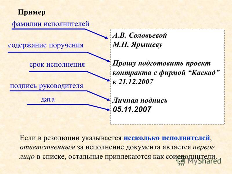18. Резолюция Включает фамилии исполнителей, содержание поручения, срок исполнения, подпись руководителя и дату.