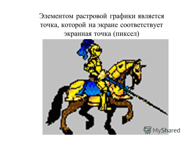 Элементом растровой графики является точка, которой на экране соответствует экранная точка (пиксел)