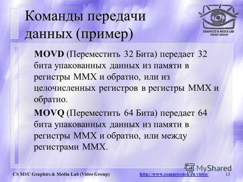 CS MSU Graphics & Media Lab (Video Group) http://www.compression.ru/video/12 Таблица Тип данныхНижний предел Верхний предел Шестн адцат. Десяти чн. Шестн адцат. Десати чн. Знаковый байт 80H-1287FH127 Знаковое слово 8000H-327687FFFH32767 Беззнаковый б