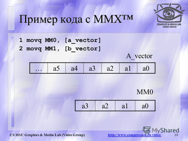 CS MSU Graphics & Media Lab (Video Group) http://www.compression.ru/video/18 Пример кода с MMX 1 movq MM0, [a_vector] 2 movq MM1, [b_vector] 3 pmaddwd MM0, MM1 4 paddd MM7, MM0 5 add [a_vector], 8 6 add [b_vector], 8 7 sub [count], 4 8 jnz loop 9 mov