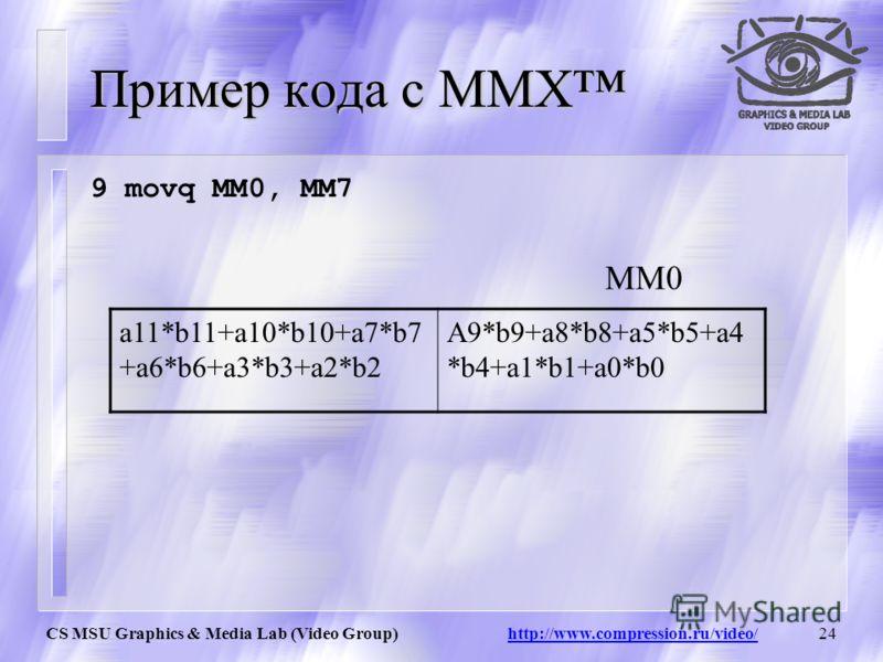 CS MSU Graphics & Media Lab (Video Group) http://www.compression.ru/video/23 Пример кода с MMX 7 sub [count], 4 Счетчик уменьшаем на 4. Уже обработано 4 элемента 8 jnz loop Продолжается цикл если ещё осталось что обрабатывать