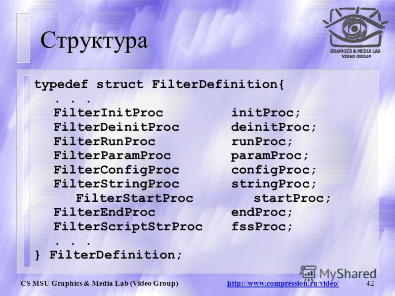 CS MSU Graphics & Media Lab (Video Group) http://www.compression.ru/video/41 Структура файла *.vdf Файл должен содержать минимальный набор функций для работы. Те функции которые используются должны быть описаны в специальной структуре. Если функция н