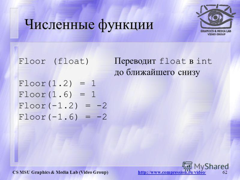 CS MSU Graphics & Media Lab (Video Group) http://www.compression.ru/video/61 Классификация функций в AviSynth 1.Численные функции 2.Строковые функции 3.Функции перевода 4.Проверочные функции 5.Другие типы функций Остановимся на некоторых из их подроб