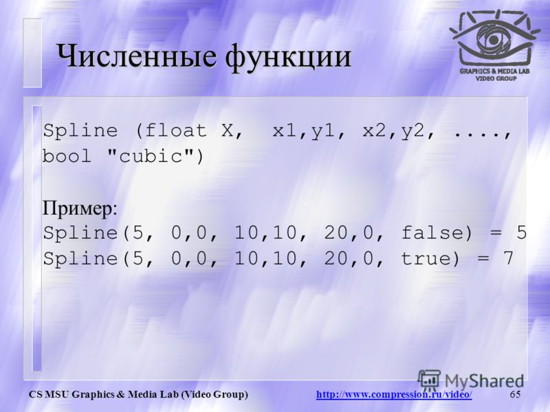 CS MSU Graphics & Media Lab (Video Group) http://www.compression.ru/video/64 Численные функции Стандартные математические функции: Sin (float) Cos (float) Pi () Log (float) Exp (float) Pow (float base, float power) Sqrt (float)