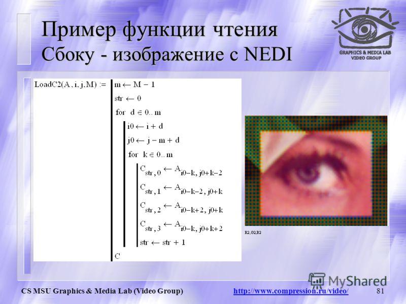 CS MSU Graphics & Media Lab (Video Group) http://www.compression.ru/video/80 Введение в Mathcad (2) Достоинства mathcada Почему стоит использовать Mathcad: Исходный код программы выводится в графическом режиме, и потому выглядит нагляднее, чем в текс