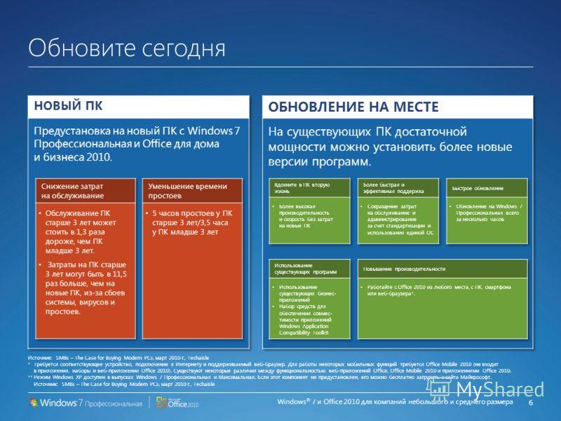 Windows ® 7 и Office 2010 для компаний небольшого и среднего размера Защищенность данных Преимущества Защита от несанкционированного доступа к конфиденциальным сведениям компании Архивация и восстановление файлов и документов Защита ПК от вредоносных