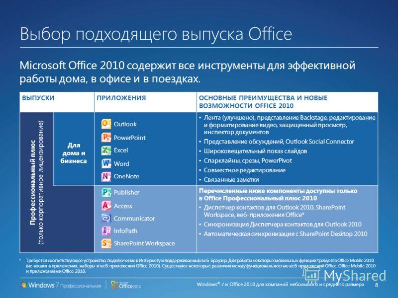 Windows ® 7 и Office 2010 для компаний небольшого и среднего размера Выбор подходящего выпуска Windows 7 WINDOWS XP ПРОФЕССИОНАЛЬНАЯ WINDOWS 7 ПРОФЕССИОНАЛЬНАЯ КОМПОНЕНТЫ WINDOWS 7 Подключение к сетям. + (быстрее и безопаснее) Присоединение к домену