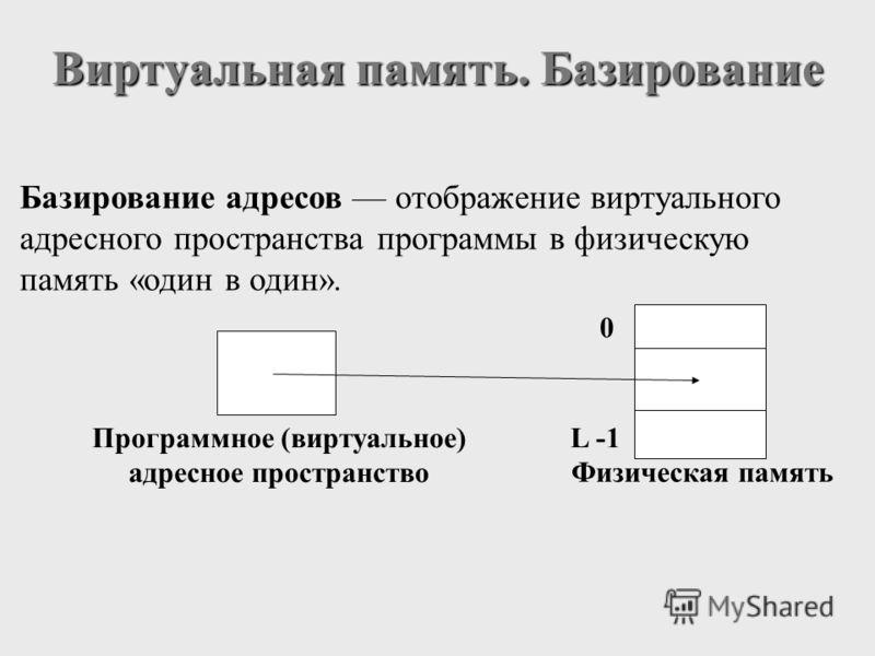 Виртуальная память. Базирование Базирование адресов отображение виртуального адресного пространства программы в физическую память «один в один». Программное (виртуальное) адресное пространство 0 L -1 Физическая память
