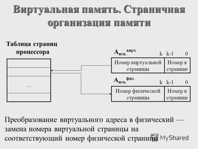 Виртуальная память. Страничная организация памяти А исп. вирт. Таблица страниц процессора А исп. физ. Преобразование виртуального адреса в физический замена номера виртуальной страницы на соответствующий номер физической страницы kk-10 Номер виртуаль