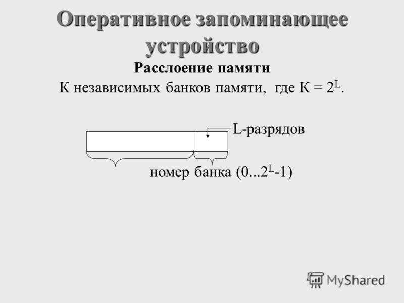 Оперативное запоминающее устройство К независимых банков памяти, где К = 2 L. L-разрядов номер банка (0...2 L -1) Расслоение памяти